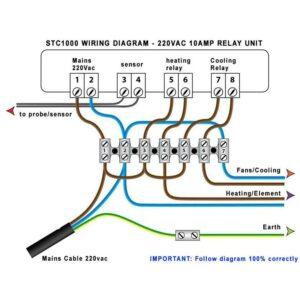 STC1000 Temperature Controller