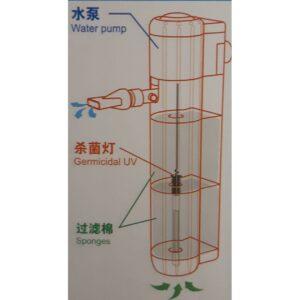 UV Filter UV:6W PUMP:20W 1200L/H